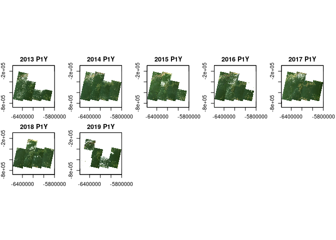 Processing satellite image collections in R with the gdalcubes package