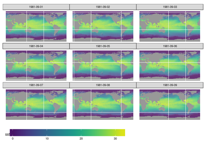 Spatiotemporal arrays for R - blog one